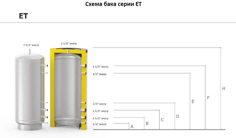 Размеры баков ET