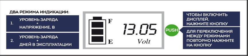 режим индикации аккумуляторы DELTA GEL