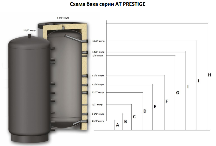 Схема подключения расширительного бака отопления фото 365