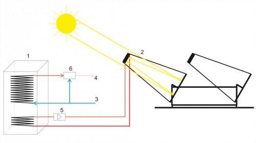 Схема БАТ