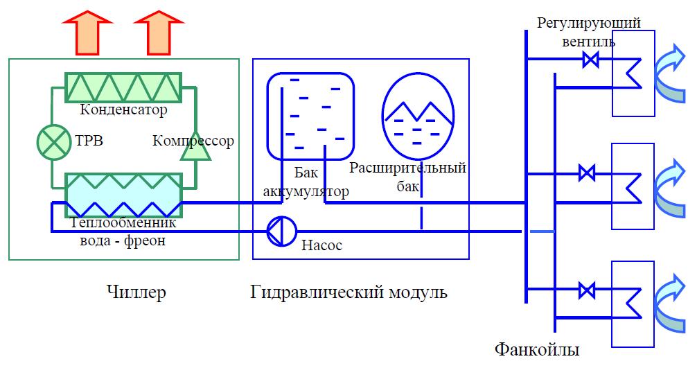 Схема подключения бака аккумулятора