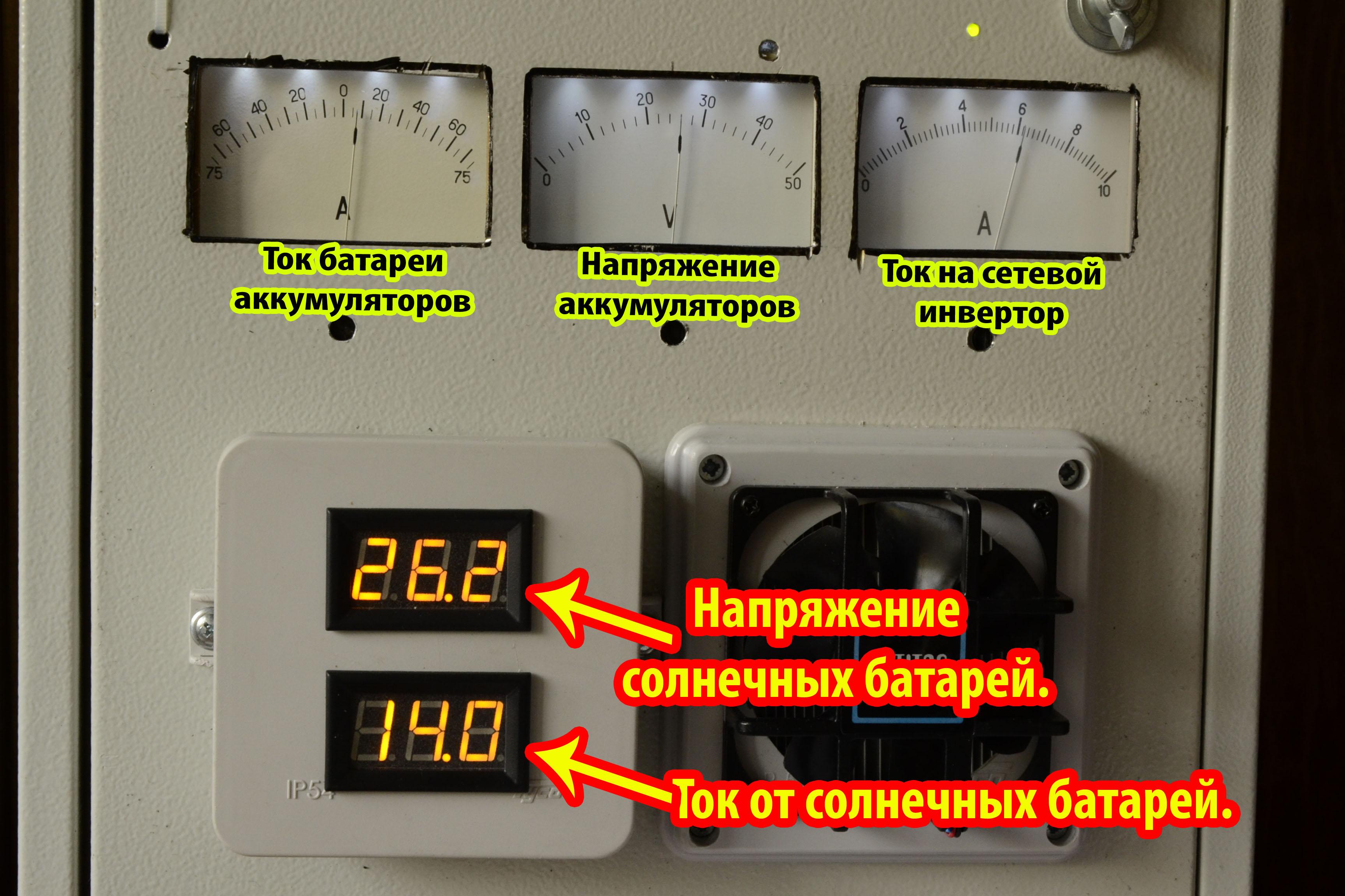 отзыв солнечные батареи Кемеровская область