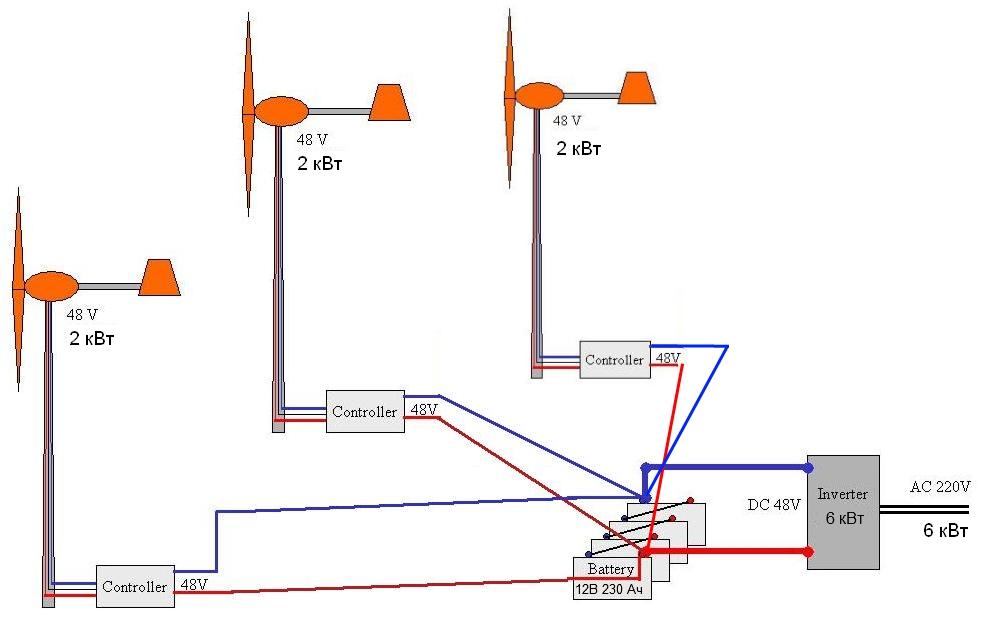 схема установленных ветрогенераторов