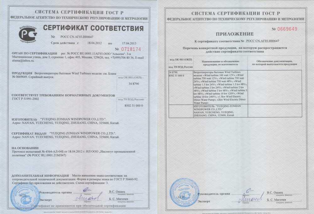 сертификат ветрогенератора