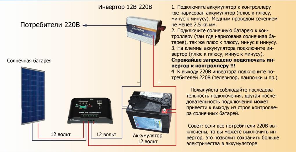 солнечные батареи схема подключения