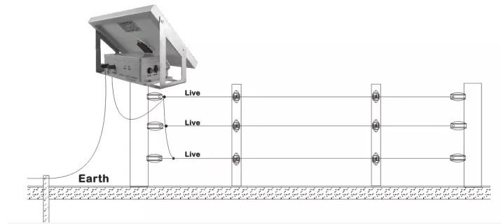 Комплект электропастуха