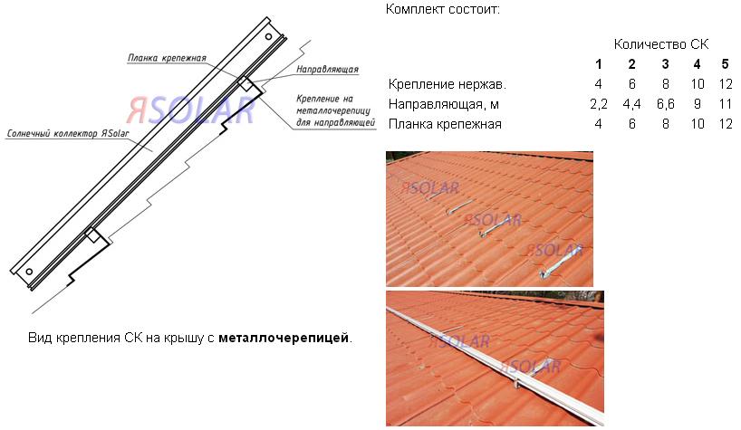 Крепление СК с металлочерепицей