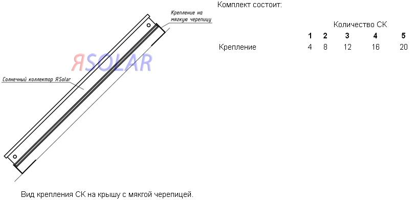 Крепление СК на мягкой гибкой черепице
