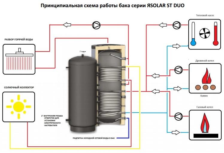 Кожухотрубный конденсатор Alfa Laval CPS 70 Волгодонск