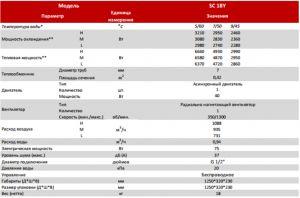 https://invertory.ru/published/publicdata/BD/attachments/SC/products_pictures/%D0%A4%20%D0%BD%D0%B0%D1%81%D1%82%20%D1%85%D0%B0%D1%80%D0%B0%D0%BA%D1%82.PNG