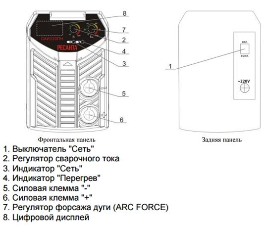 Сварочный аппарат инверторный САИ160ПН