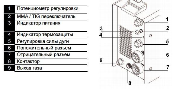 САИ-230 АД особенности
