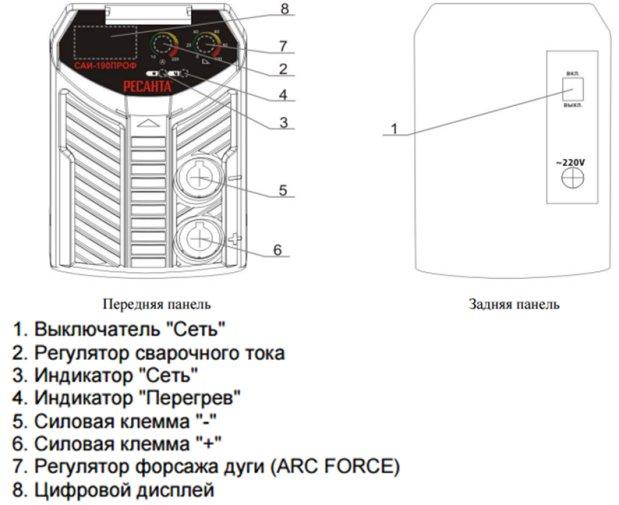 Устройство САИ-190ПРОФ ресанта